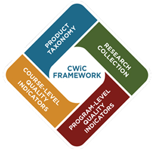 Courseware in Context Framework