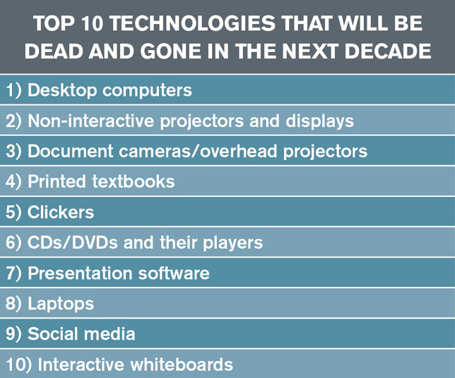 Top 10 Technologies That Will Be Dead and Gone in the Next Decade