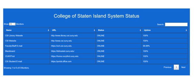 System Status as seen on the web