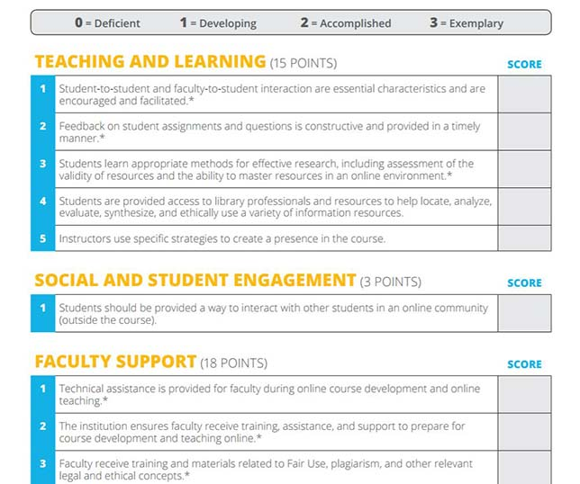 OLC's Quality Scorecards are worksheets that gives schools criteria and benchmarking tools to assess the effectiveness of their online instructional efforts.