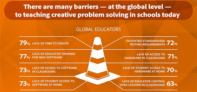Educators, Policymakers Say Problem Solving is Important, Not Emphasized in School