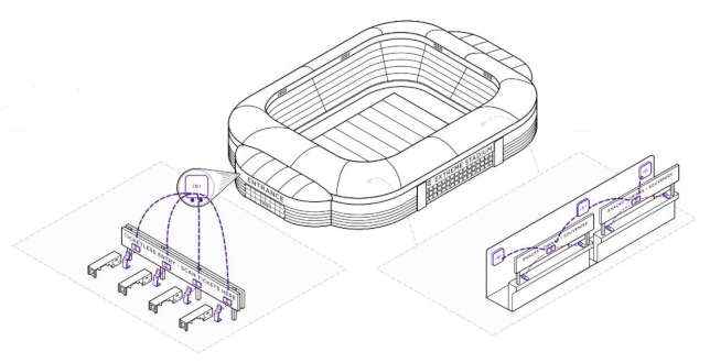 The Extreme Networks Event and Venue Operations Kits accommodate digital ticketing and contactless payments, along with high-capacity outdoor wireless access points, with the intention of making crowd activities safer.
