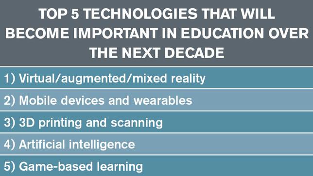 Image courtesy of CampusTechnology.com