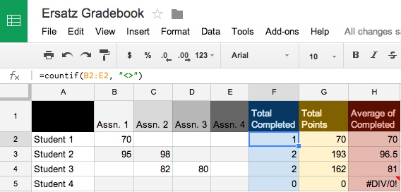 How To Get An Item Count In Google Sheets -- Campus Technology
