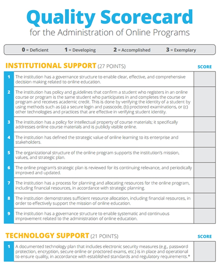 New scorecard evaluates online programs in 75 areas for Quality scorecard template