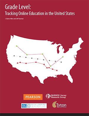 2014 Survey of Online Learning