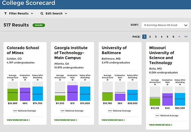 collegescorecard