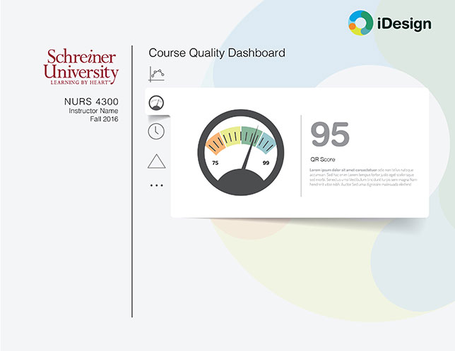 iDesign continuous improvement dashboard