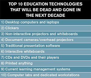 top 10 education technologies that will be dead and gone in the next