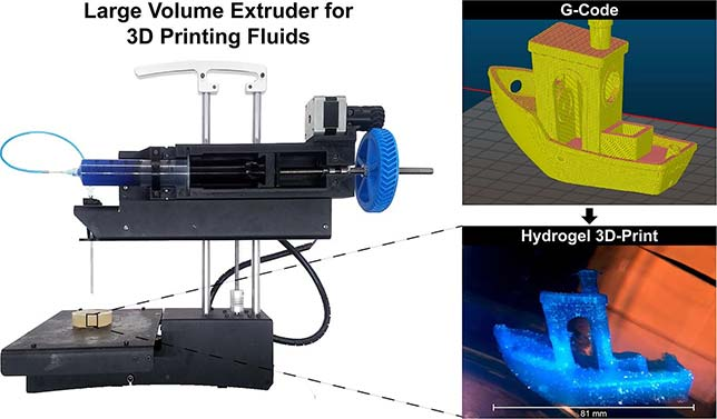 Carnegie Mellon Researchers Turn Desktop 3D Printer into Bioprinter for Under $500